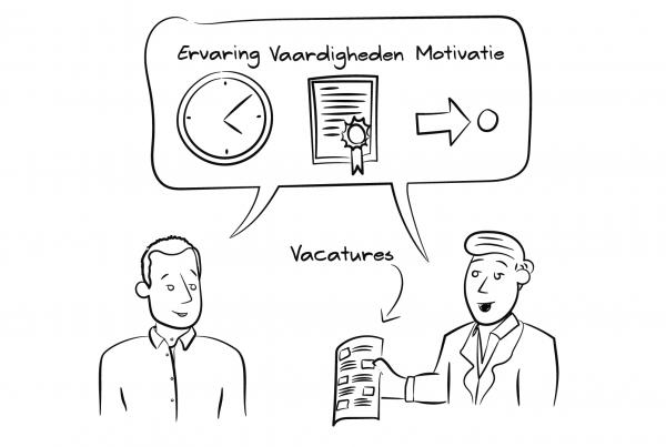 whiteboard-video-gemeente-apeldoorn