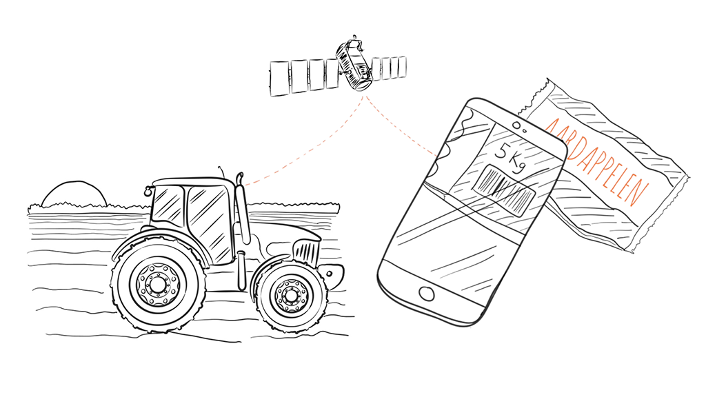 whiteboard animatie tractor aardappelen smartphone