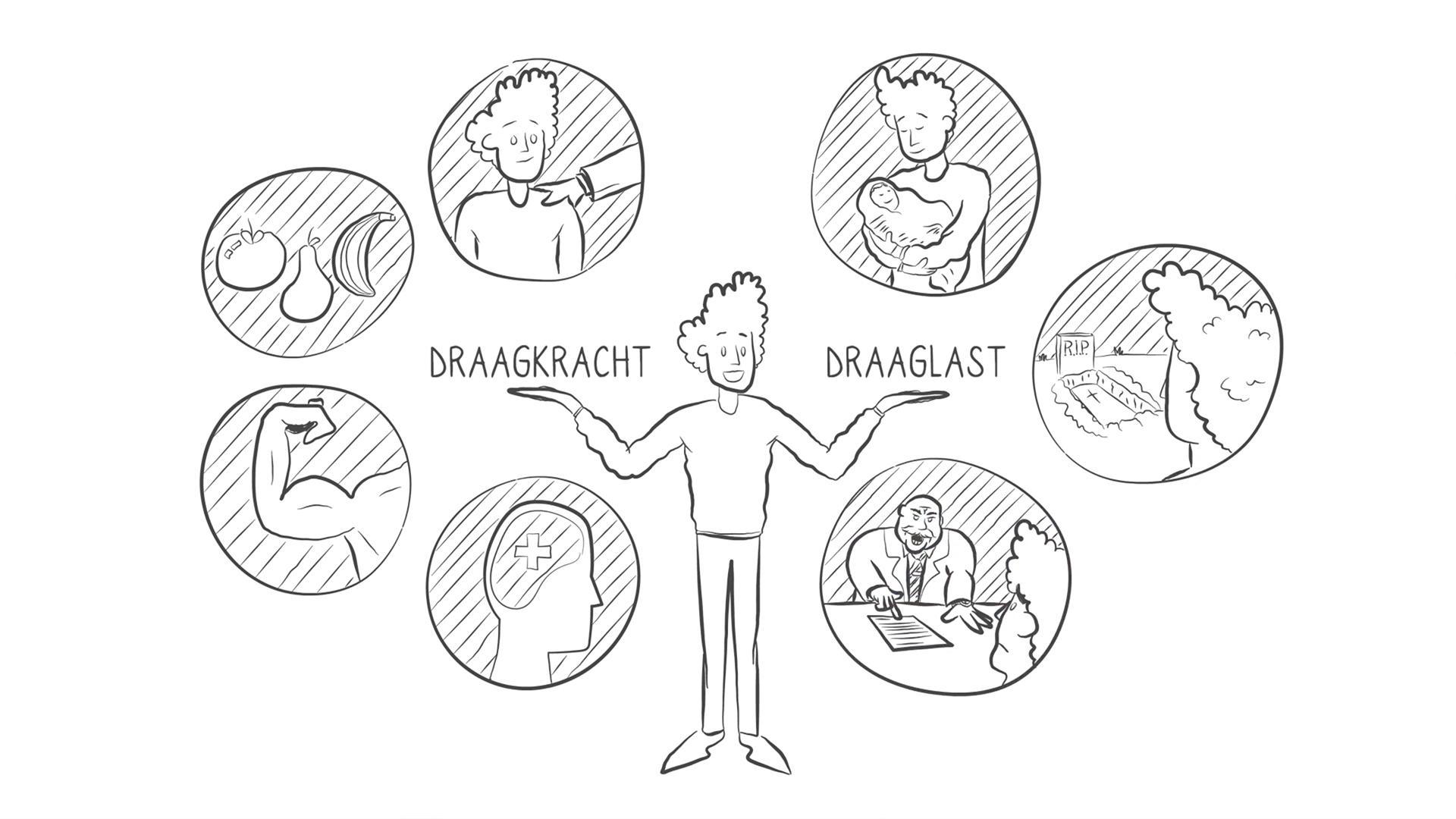 Whiteboard Animatie: Hulpverlening